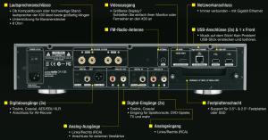 CocktailAudio X30 Übersicht der Anschlüsse